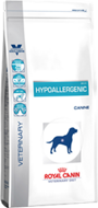 ROYAL CANIN  Hypoallergenic Canin